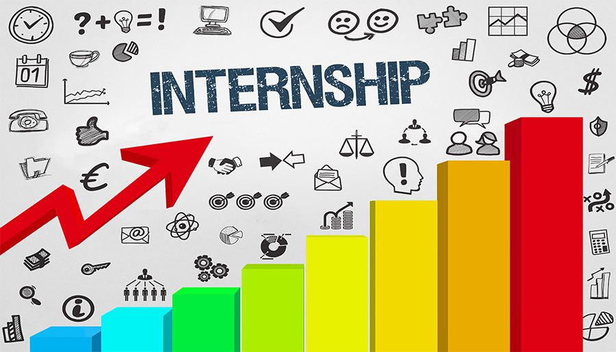 Find an internship in the United States – Part 1